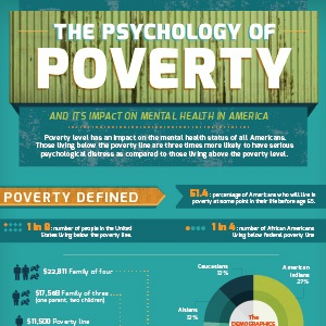 impact of race and poverty on educational opportunities Focus for health | as a key social determinant of health, education is something  that  behavioral issues—which can impact the ability to receive a quality  education  socio-economic status is the great divider, not race or genetics   college prep courses and other educational opportunities that present.