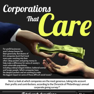 corporate-charity