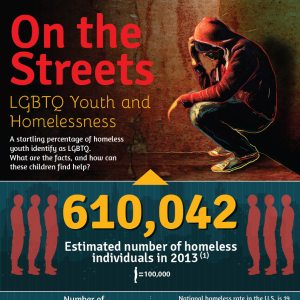 LGBTQ-Kids-and-Homelessness_fb